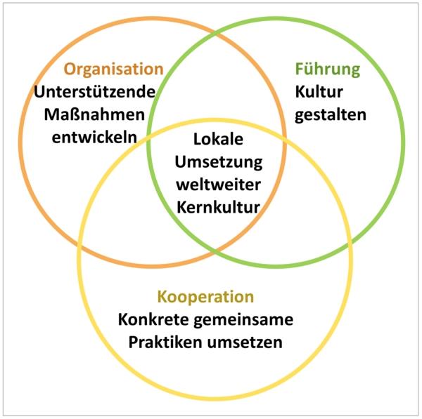 Grafik.D.G-L.b